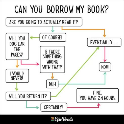 book borrowing meme